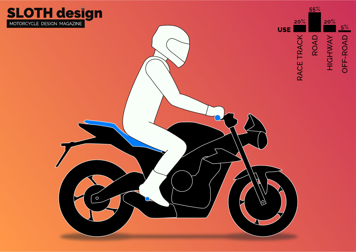 Motorcycle types: Naked