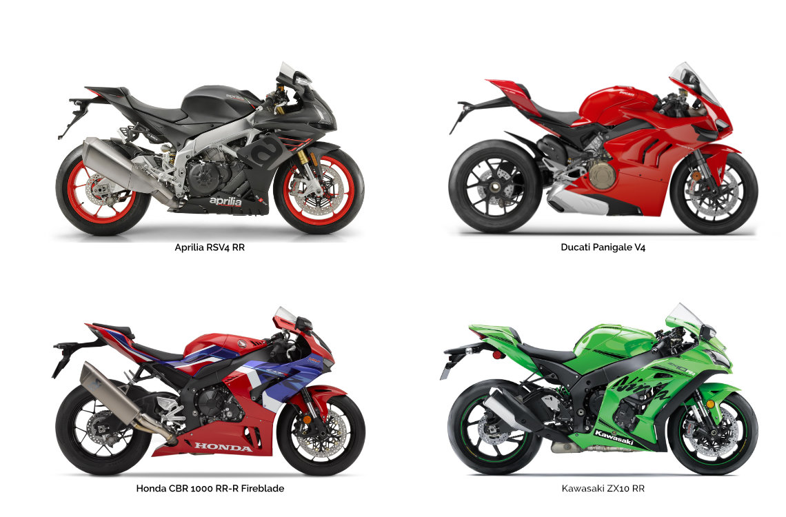 Motorcycle types: Supersport
